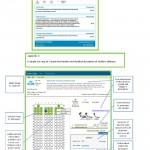 Travelport Comments on IATA's NDC (New Distribution Capability) Following 2012 IATA World Passenger Symposium