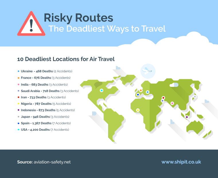 risky aircraft routes