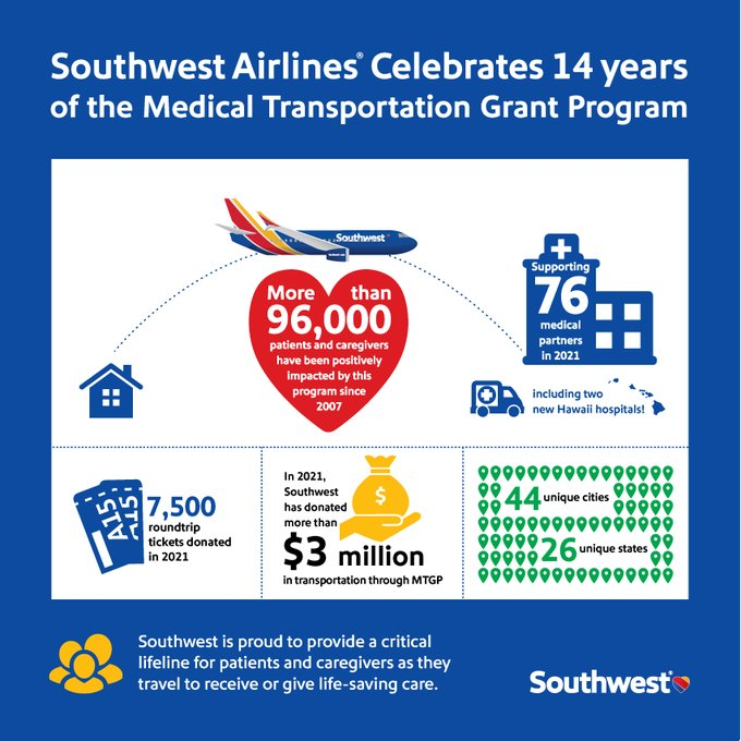 Southwest's® Medical Transportation Grant Program donates 7,500 roundtrip tickets to help patients and caregivers closer to much-needed medical care